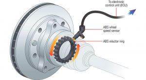 ABS wheel speed sensor, ABS sensor, reluctor ring