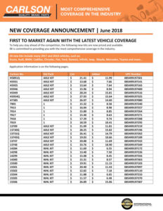 Carlson New Coverage June 2018